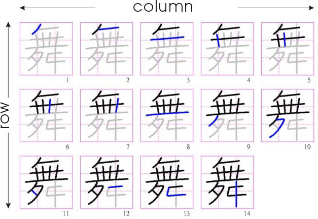 generate chinese stroke order